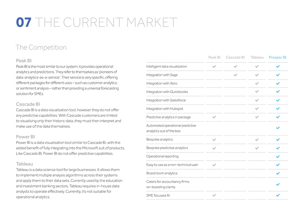 Investment Prospectus Design